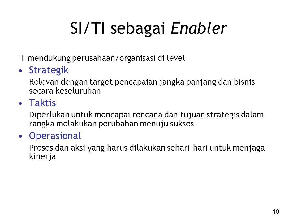 SI/TI sebagai Enabler IT mendukung perusahaan/organisasi di level Strategik Relevan dengan target pencapaian jangka panjang dan bisnis secara keseluruhan Taktis Diperlukan untuk mencapai rencana dan tujuan strategis dalam rangka melakukan perubahan menuju sukses Operasional Proses dan aksi yang harus dilakukan sehari-hari untuk menjaga kinerja 19