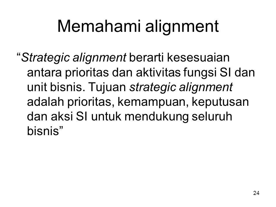 24 Memahami alignment Strategic alignment berarti kesesuaian antara prioritas dan aktivitas fungsi SI dan unit bisnis.