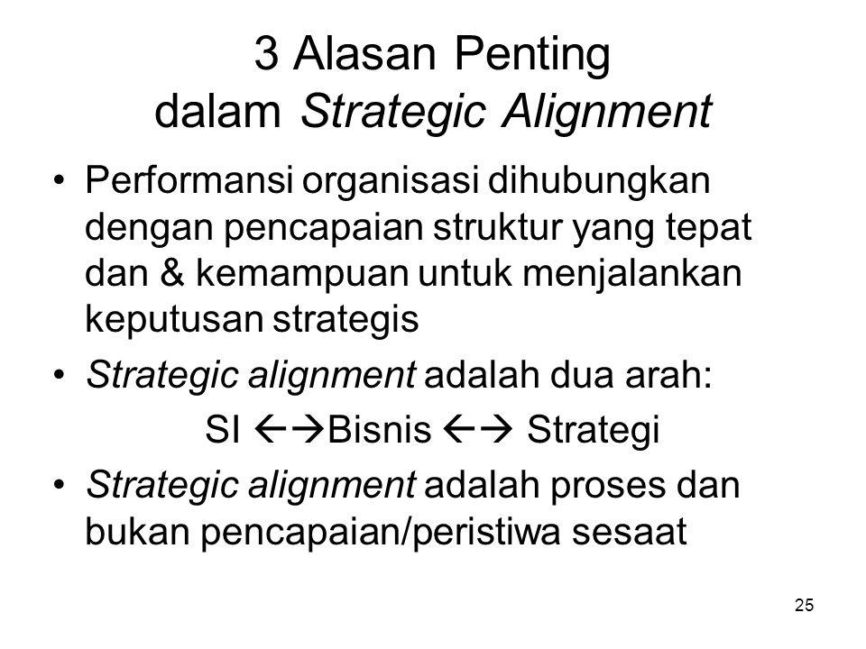25 3 Alasan Penting dalam Strategic Alignment Performansi organisasi dihubungkan dengan pencapaian struktur yang tepat dan & kemampuan untuk menjalankan keputusan strategis Strategic alignment adalah dua arah: SI  Bisnis  Strategi Strategic alignment adalah proses dan bukan pencapaian/peristiwa sesaat