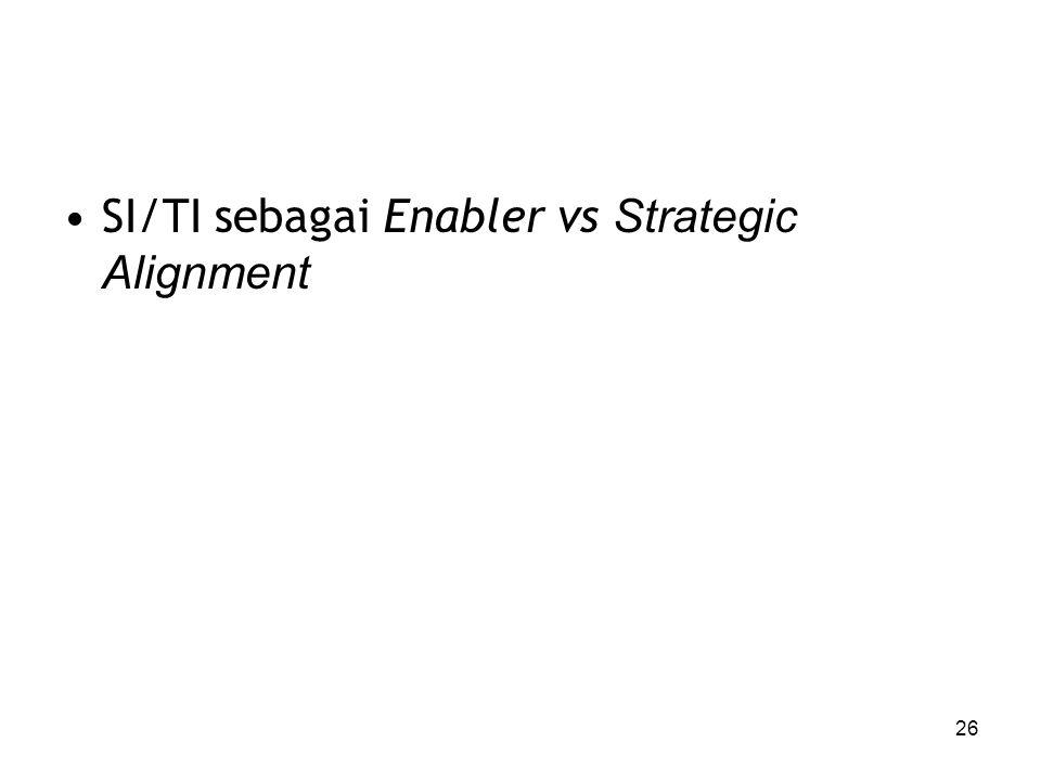 SI/TI sebagai Enabler vs Strategic Alignment 26