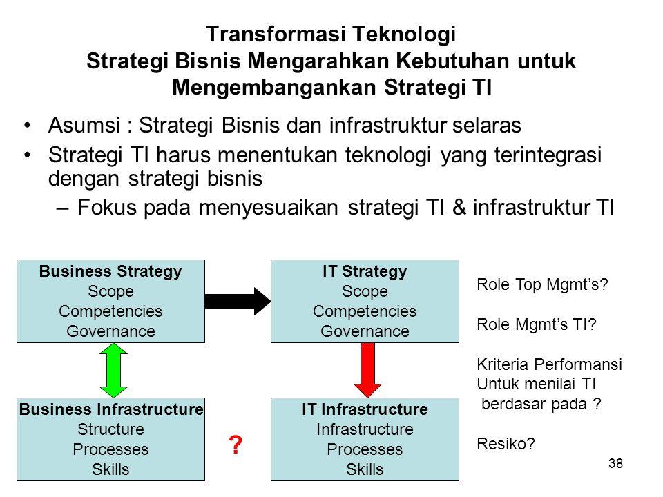 38 Transformasi Teknologi Strategi Bisnis Mengarahkan Kebutuhan untuk Mengembangankan Strategi TI Asumsi : Strategi Bisnis dan infrastruktur selaras Strategi TI harus menentukan teknologi yang terintegrasi dengan strategi bisnis –Fokus pada menyesuaikan strategi TI & infrastruktur TI Business Strategy Scope Competencies Governance Business Infrastructure Structure Processes Skills IT Strategy Scope Competencies Governance IT Infrastructure Infrastructure Processes Skills Role Top Mgmt's.