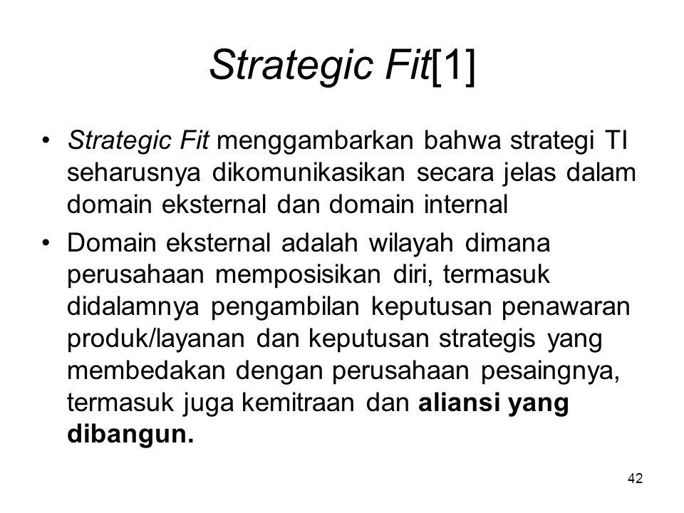 42 Strategic Fit[1] Strategic Fit menggambarkan bahwa strategi TI seharusnya dikomunikasikan secara jelas dalam domain eksternal dan domain internal Domain eksternal adalah wilayah dimana perusahaan memposisikan diri, termasuk didalamnya pengambilan keputusan penawaran produk/layanan dan keputusan strategis yang membedakan dengan perusahaan pesaingnya, termasuk juga kemitraan dan aliansi yang dibangun.