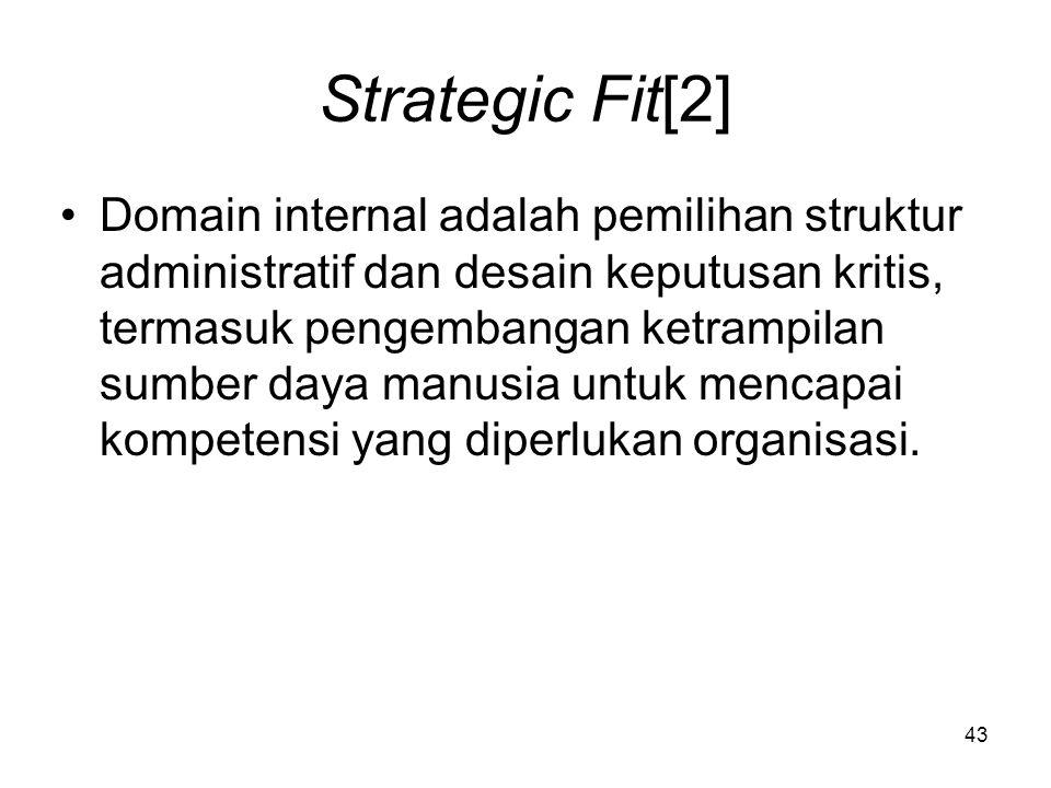43 Strategic Fit[2] Domain internal adalah pemilihan struktur administratif dan desain keputusan kritis, termasuk pengembangan ketrampilan sumber daya manusia untuk mencapai kompetensi yang diperlukan organisasi.
