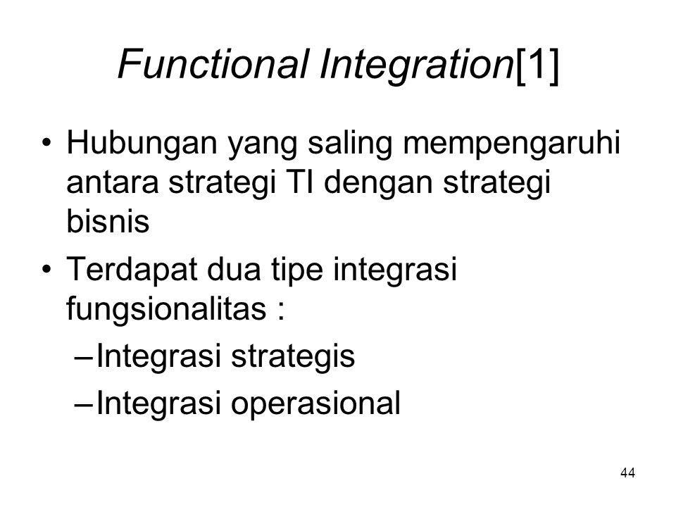 44 Functional Integration[1] Hubungan yang saling mempengaruhi antara strategi TI dengan strategi bisnis Terdapat dua tipe integrasi fungsionalitas : –Integrasi strategis –Integrasi operasional