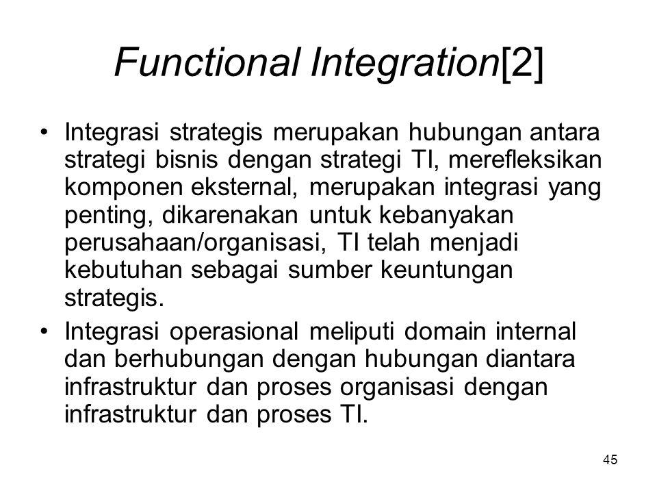 45 Functional Integration[2] Integrasi strategis merupakan hubungan antara strategi bisnis dengan strategi TI, merefleksikan komponen eksternal, merupakan integrasi yang penting, dikarenakan untuk kebanyakan perusahaan/organisasi, TI telah menjadi kebutuhan sebagai sumber keuntungan strategis.