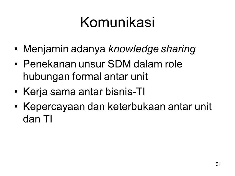 51 Komunikasi Menjamin adanya knowledge sharing Penekanan unsur SDM dalam role hubungan formal antar unit Kerja sama antar bisnis-TI Kepercayaan dan keterbukaan antar unit dan TI