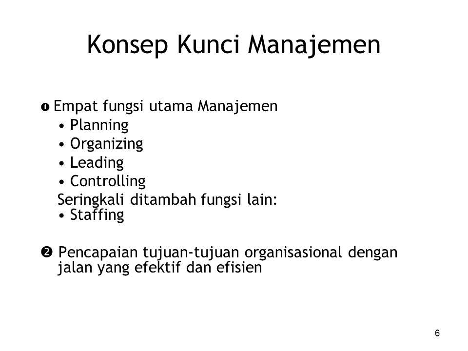 Konsep Kunci Manajemen  Empat fungsi utama Manajemen Planning Organizing Leading Controlling Seringkali ditambah fungsi lain: Staffing  Pencapaian tujuan-tujuan organisasional dengan jalan yang efektif dan efisien 6