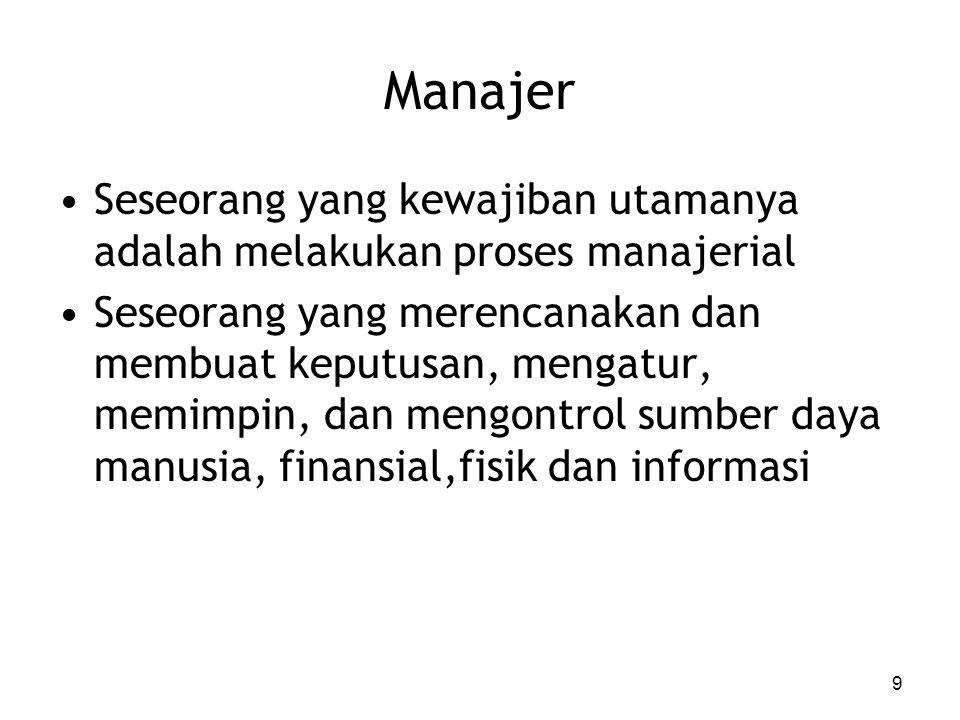 Manajer Seseorang yang kewajiban utamanya adalah melakukan proses manajerial Seseorang yang merencanakan dan membuat keputusan, mengatur, memimpin, dan mengontrol sumber daya manusia, finansial,fisik dan informasi 9