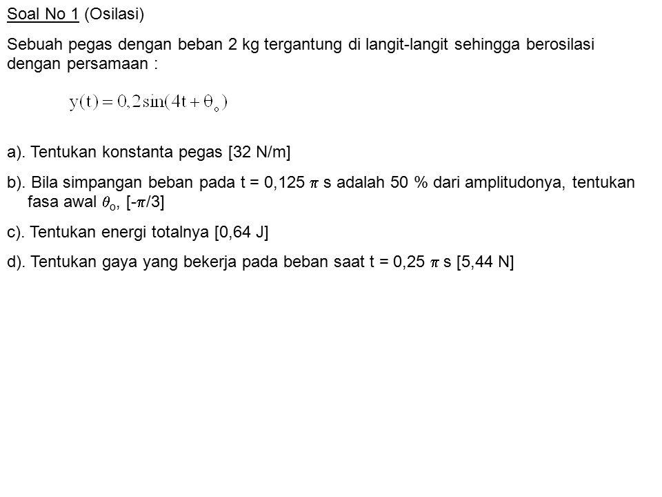 Soal No 1 (Osilasi) Sebuah pegas dengan beban 2 kg tergantung di langit-langit sehingga berosilasi dengan persamaan : a). Tentukan konstanta pegas [32