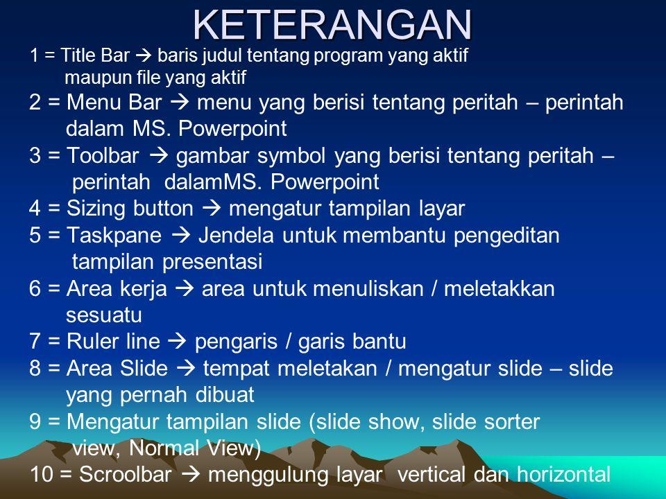 KETERANGAN 1 = Title Bar  baris judul tentang program yang aktif maupun file yang aktif 2 = Menu Bar  menu yang berisi tentang peritah – perintah dalam MS.