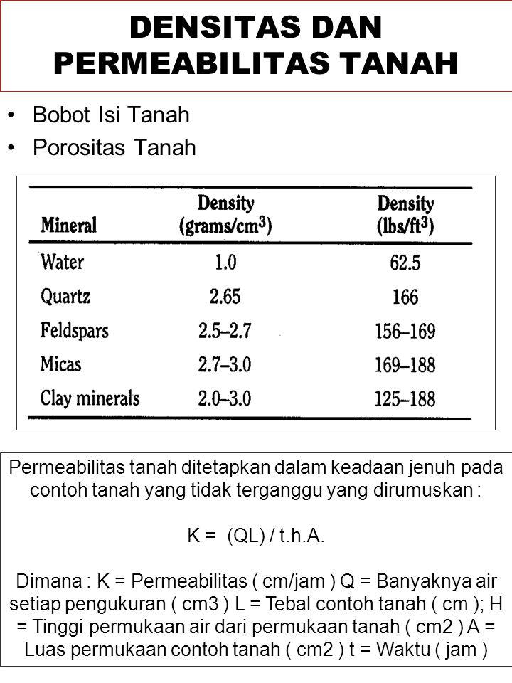 Bobot Isi Tanah Porositas Tanah DENSITAS DAN PERMEABILITAS TANAH Permeabilitas tanah ditetapkan dalam keadaan jenuh pada contoh tanah yang tidak terga