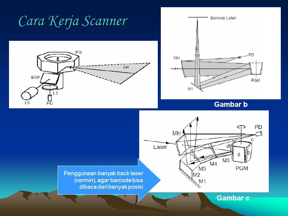 Cara Kerja Scanner Gambar c Gambar b Penggunaan banyak track laser (cermin), agar barcode bisa dibaca dari banyak posisi