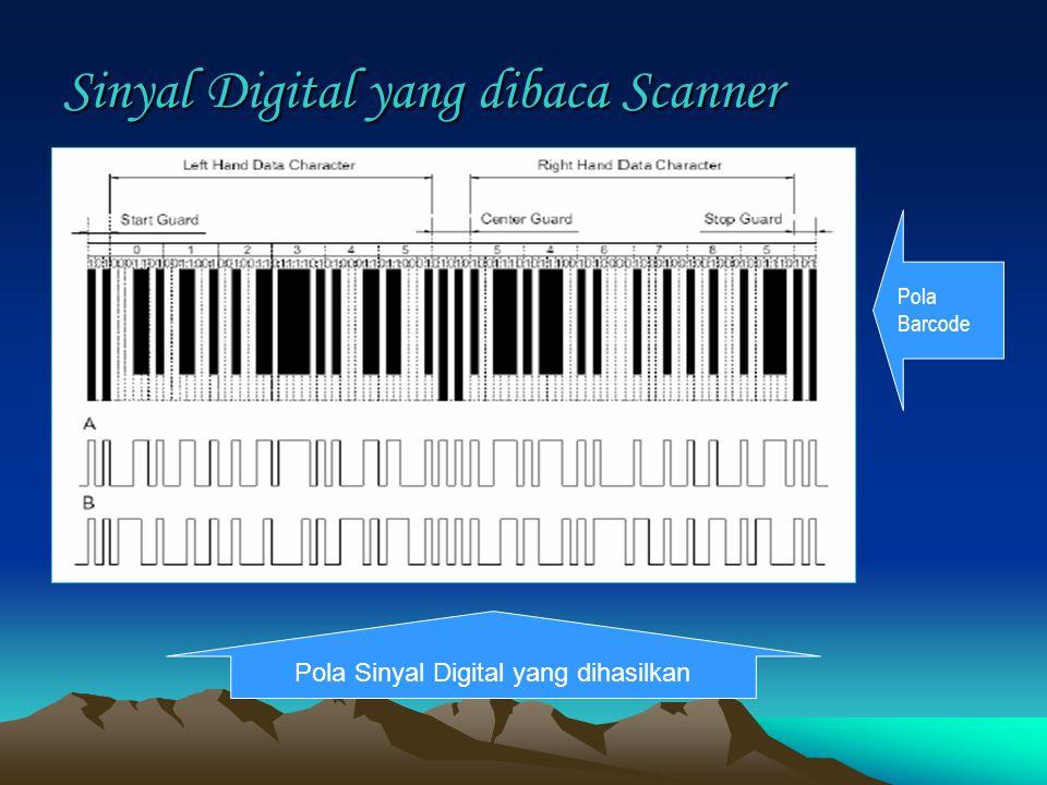 Sinyal Digital yang dibaca Scanner Pola Sinyal Digital yang dihasilkan Pola Barcode