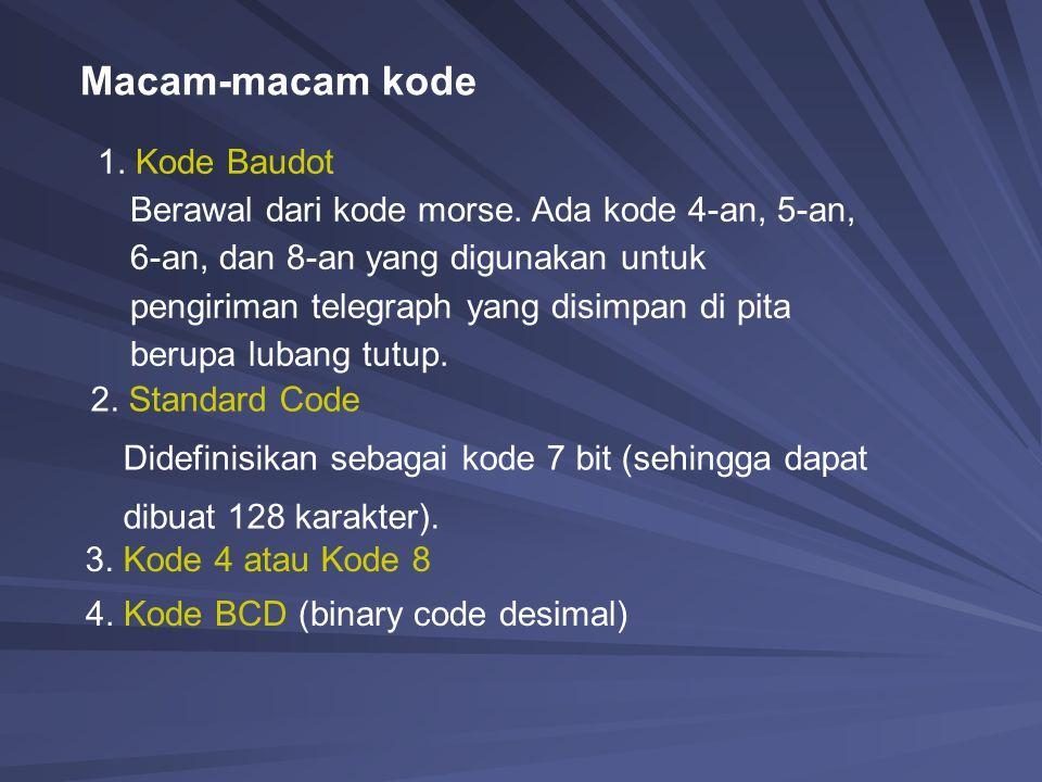1.Kode Baudot Berawal dari kode morse.