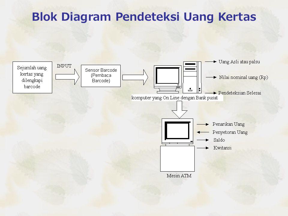 Blok Diagram Pendeteksi Uang Kertas