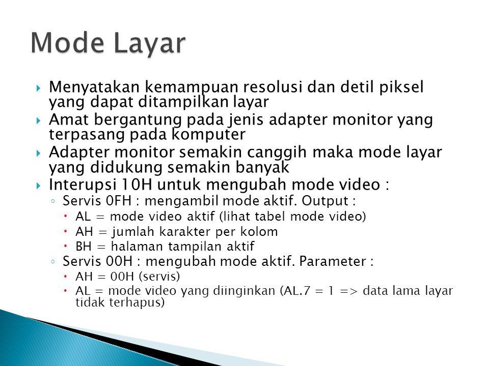  Menyatakan kemampuan resolusi dan detil piksel yang dapat ditampilkan layar  Amat bergantung pada jenis adapter monitor yang terpasang pada kompute
