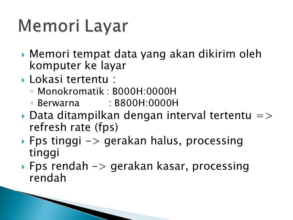  Memori tempat data yang akan dikirim oleh komputer ke layar  Lokasi tertentu : ◦ Monokromatik : B000H:0000H ◦ Berwarna : B800H:0000H  Data ditampi