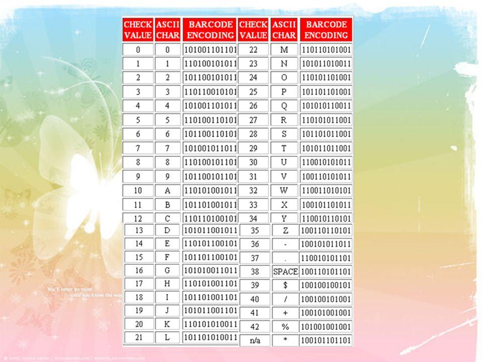 Code 128 Adalah suatu barcode alphanumerik (full ASCII) yang memiliki kerapatan (density) yang sangat tinggi dan panjang baris yang bervariasi.
