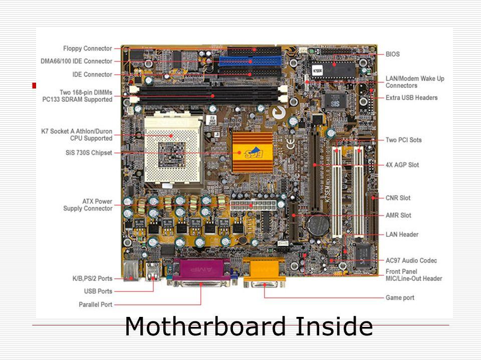 Motherboard Inside
