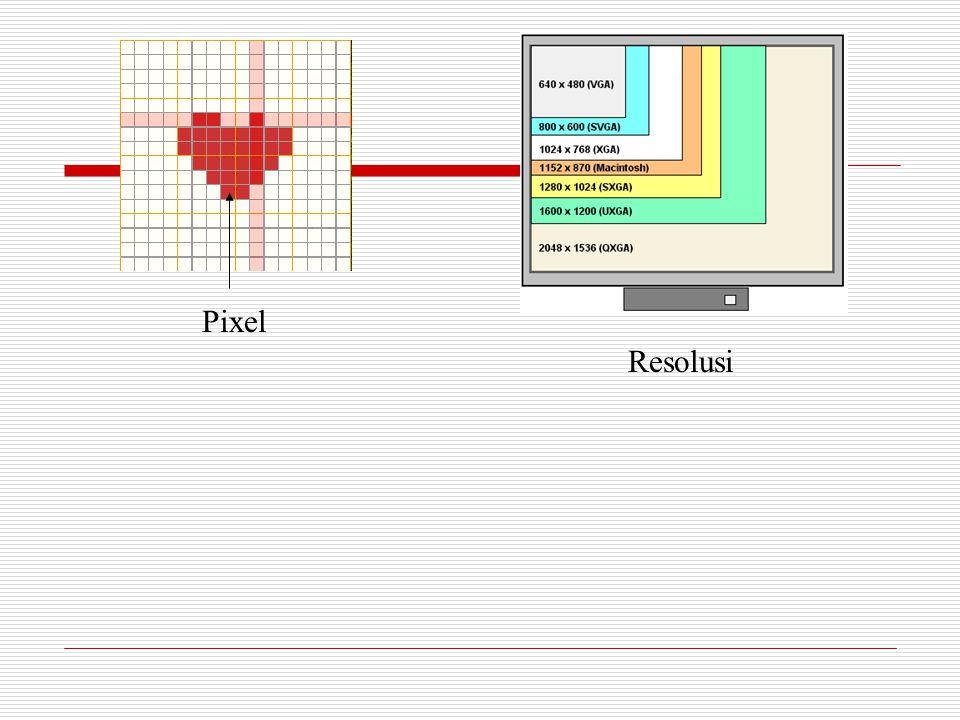 Resolusi Pixel