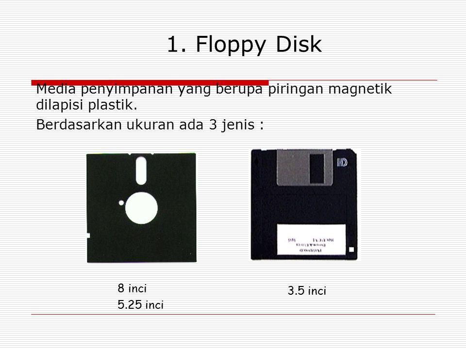 1. Floppy Disk Media penyimpanan yang berupa piringan magnetik dilapisi plastik. Berdasarkan ukuran ada 3 jenis : 8 inci 5.25 inci 3.5 inci