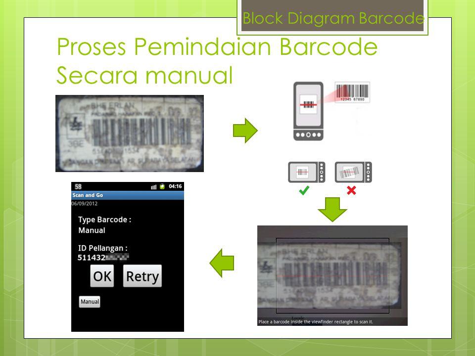 Proses Pemindaian Barcode Secara manual Block Diagram Barcode