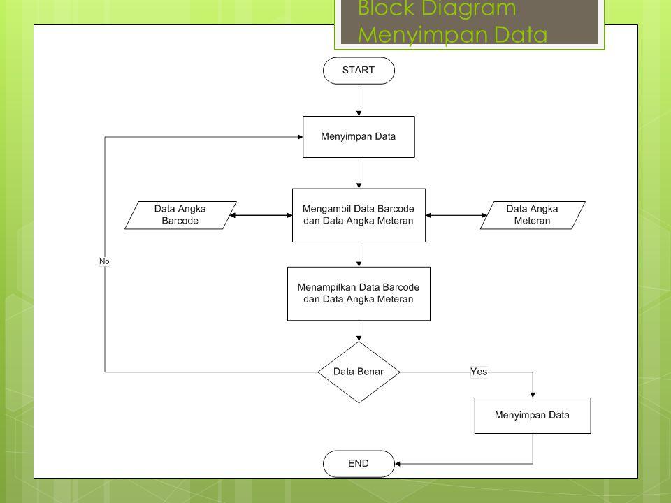 Block Diagram Menyimpan Data