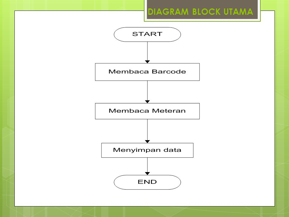 Block Diagram Barcode