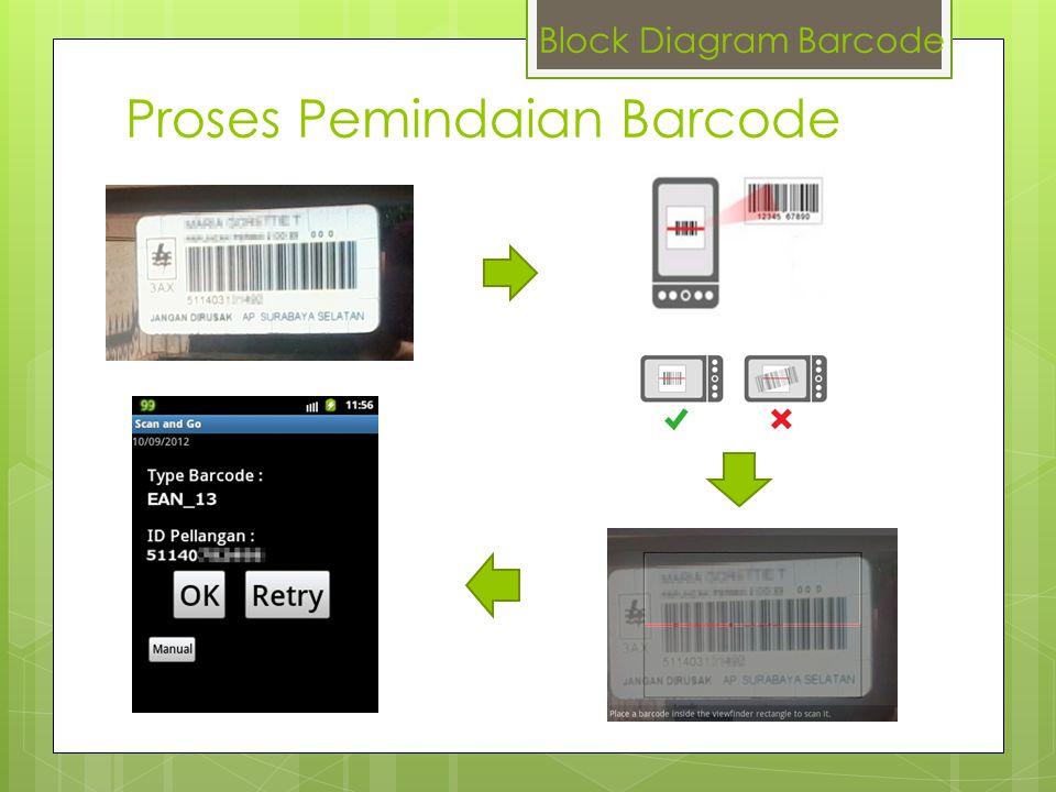 Proses Pemindaian Barcode Block Diagram Barcode