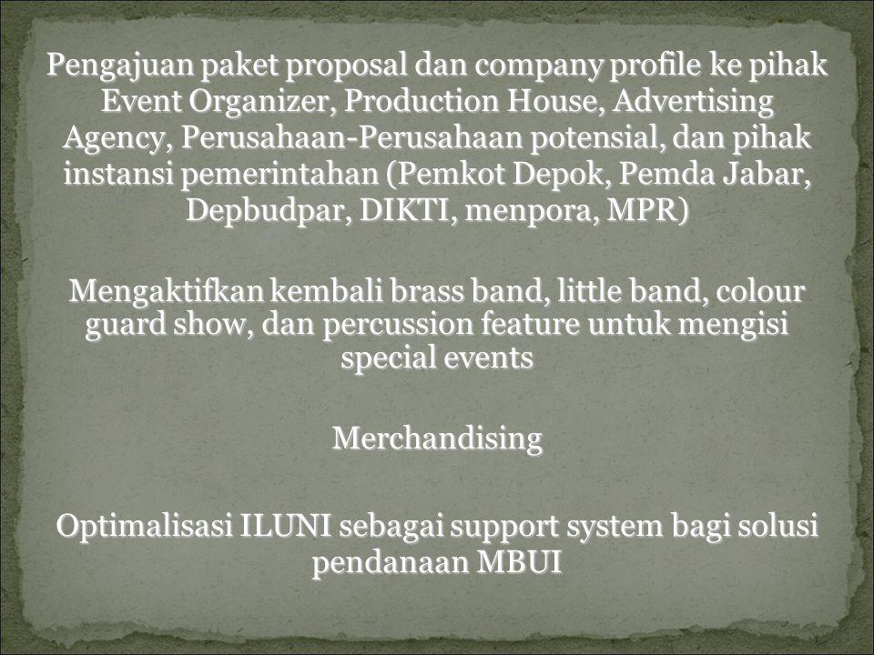 Pengajuan paket proposal dan company profile ke pihak Event Organizer, Production House, Advertising Agency, Perusahaan-Perusahaan potensial, dan piha