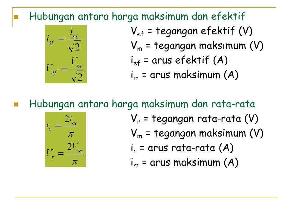 Hubungan antara harga maksimum dan efektif V ef = tegangan efektif (V) V m = tegangan maksimum (V) i ef = arus efektif (A) i m = arus maksimum (A) Hub