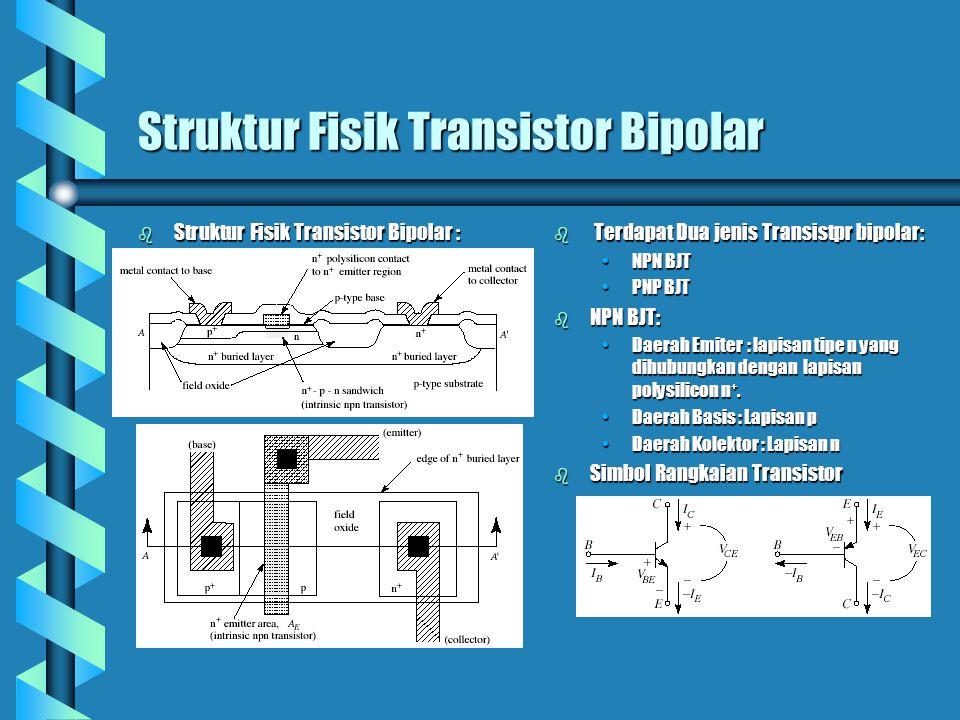 Struktur Fisik Transistor Bipolar b Struktur Fisik Transistor Bipolar : b Terdapat Dua jenis Transistpr bipolar: NPN BJT PNP BJT b NPN BJT: Daerah Emi