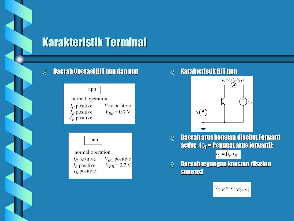 Karakteristik Terminal b Daerah Operasi BJT npn dan pnp b Karakteristik BJT npn b Daerah arus konstan disebut Forward active, (  F = Penguat arus for