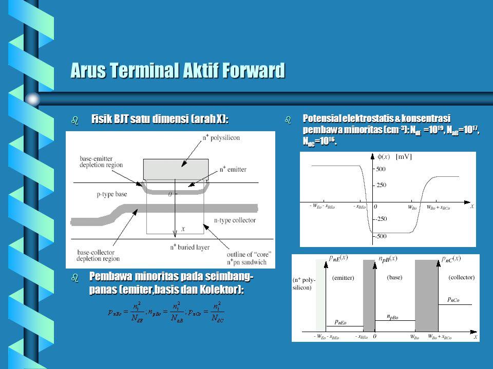 Arus Terminal Aktif Forward b Fisik BJT satu dimensi (arah X): b Pembawa minoritas pada seimbang- panas (emiter,basis dan Kolektor): b Potensial elekt