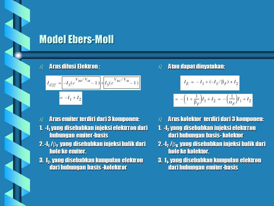 Model Ebers-Moll b Arus difusi Elektron : b Arus emiter terdiri dari 3 komponen: 1. -I 1 yang disebabkan injeksi elektrron dari hubungan emiter-basis
