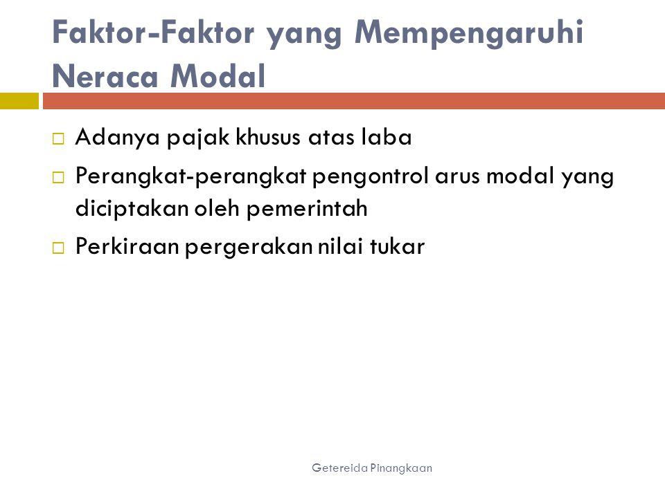 Faktor-Faktor yang Mempengaruhi Neraca Modal  Adanya pajak khusus atas laba  Perangkat-perangkat pengontrol arus modal yang diciptakan oleh pemerintah  Perkiraan pergerakan nilai tukar Getereida Pinangkaan