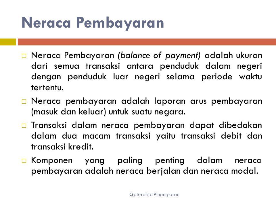 Neraca Pembayaran  Neraca Pembayaran (balance of payment) adalah ukuran dari semua transaksi antara penduduk dalam negeri dengan penduduk luar negeri selama periode waktu tertentu.
