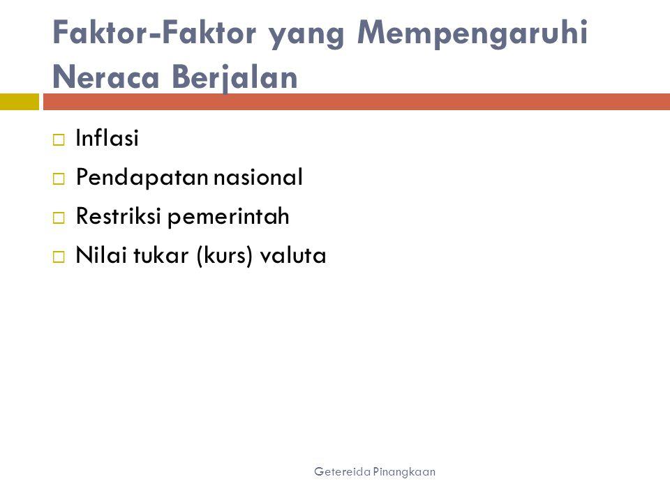Faktor-Faktor yang Mempengaruhi Neraca Berjalan  Inflasi  Pendapatan nasional  Restriksi pemerintah  Nilai tukar (kurs) valuta Getereida Pinangkaan
