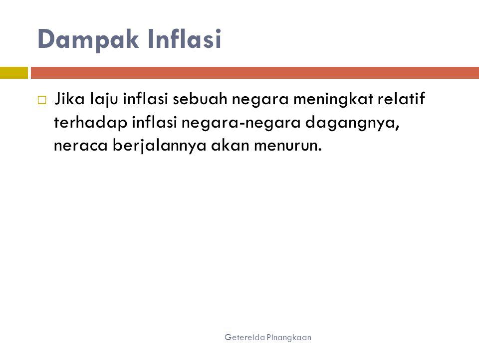 Dampak Inflasi Getereida Pinangkaan  Jika laju inflasi sebuah negara meningkat relatif terhadap inflasi negara-negara dagangnya, neraca berjalannya akan menurun.