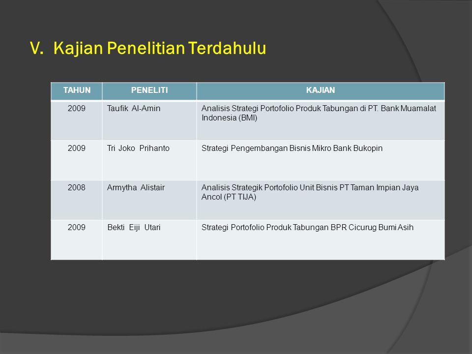 VI.Kerangka Pemikiran Bisnis Perbankan Konsumer PT.