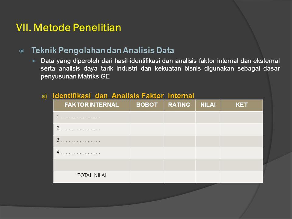 VII. Metode Penelitian  Teknik Pengolahan dan Analisis Data Data yang diperoleh dari hasil identifikasi dan analisis faktor internal dan eksternal se