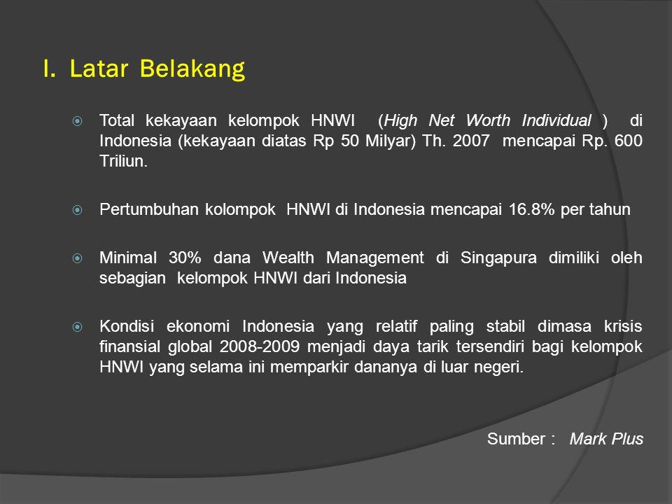  Total kekayaan kelompok HNWI (High Net Worth Individual ) di Indonesia (kekayaan diatas Rp 50 Milyar) Th. 2007 mencapai Rp. 600 Triliun.  Pertumbuh