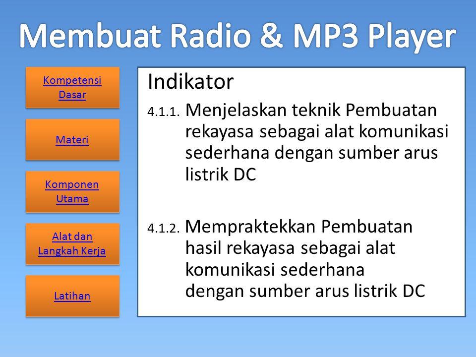 Kompetensi Dasar Kompetensi Dasar Materi Komponen Utama Komponen Utama Alat dan Langkah Kerja Alat dan Langkah Kerja Latihan Indikator 4.1.1.