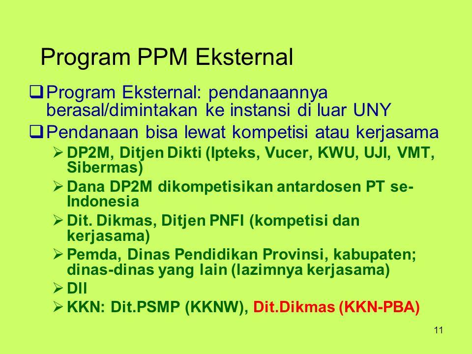 11 Program PPM Eksternal  Program Eksternal: pendanaannya berasal/dimintakan ke instansi di luar UNY  Pendanaan bisa lewat kompetisi atau kerjasama