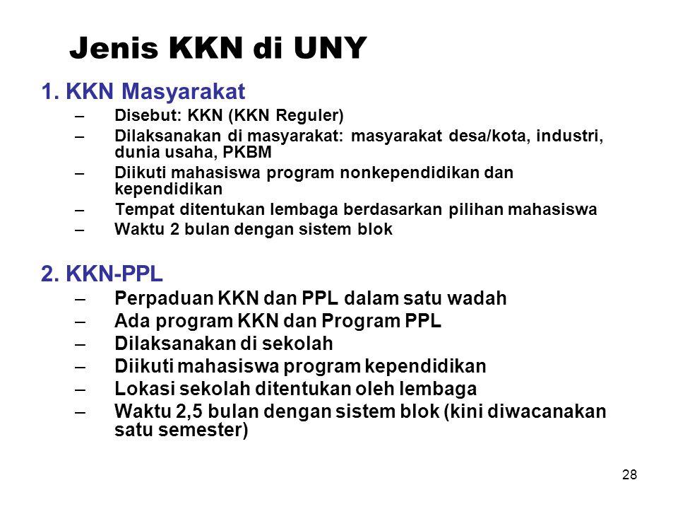 28 Jenis KKN di UNY 1. KKN Masyarakat –Disebut: KKN (KKN Reguler) –Dilaksanakan di masyarakat: masyarakat desa/kota, industri, dunia usaha, PKBM –Diik