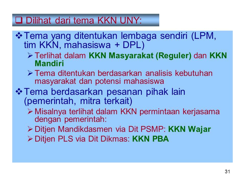 31  Dilihat dari tema KKN UNY:  Tema yang ditentukan lembaga sendiri (LPM, tim KKN, mahasiswa + DPL)  Terlihat dalam KKN Masyarakat (Reguler) dan K