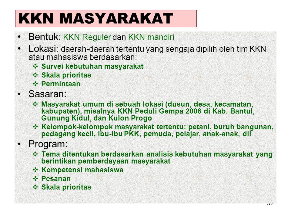 32 KKN MASYARAKAT Bentuk : KKN Reguler dan KKN mandiri Lokasi : daerah-daerah tertentu yang sengaja dipilih oleh tim KKN atau mahasiswa berdasarkan: 