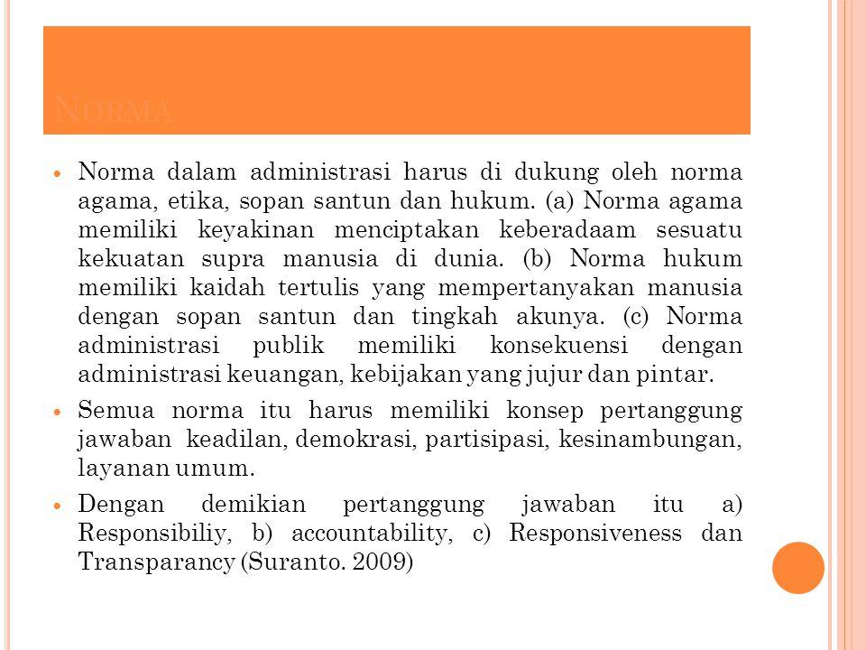 N ORMA Norma dalam administrasi harus di dukung oleh norma agama, etika, sopan santun dan hukum.