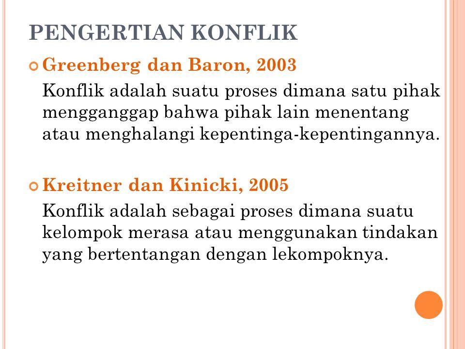 PENGERTIAN KONFLIK Greenberg dan Baron, 2003 Konflik adalah suatu proses dimana satu pihak mengganggap bahwa pihak lain menentang atau menghalangi kepentinga-kepentingannya.