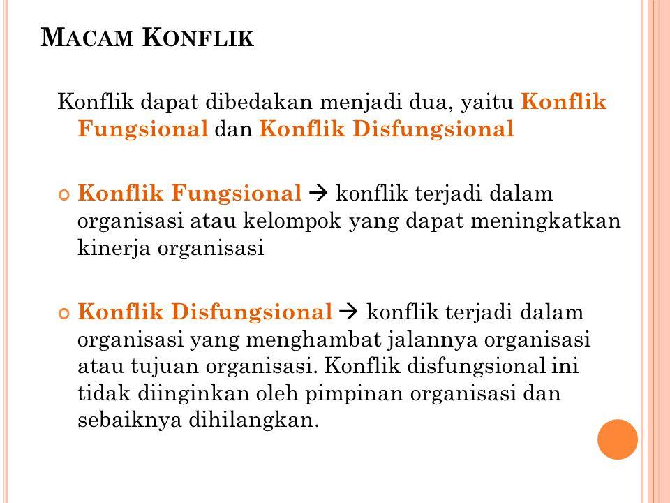 M ACAM K ONFLIK Konflik dapat dibedakan menjadi dua, yaitu Konflik Fungsional dan Konflik Disfungsional Konflik Fungsional  konflik terjadi dalam organisasi atau kelompok yang dapat meningkatkan kinerja organisasi Konflik Disfungsional  konflik terjadi dalam organisasi yang menghambat jalannya organisasi atau tujuan organisasi.
